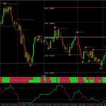 20110930- trade- audusd