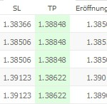 20111024- eurusd- trades