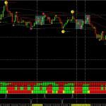 Trades 31-10-2011