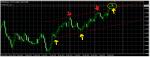EUR/USD Ergänzung (23.03.11)